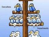 Firmenhierarchie